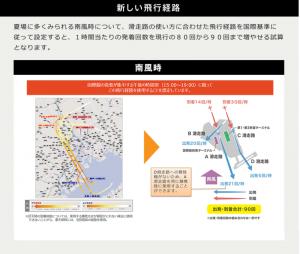 羽田空港の新ルートを見直し、米軍麻布ヘリポートの撤去